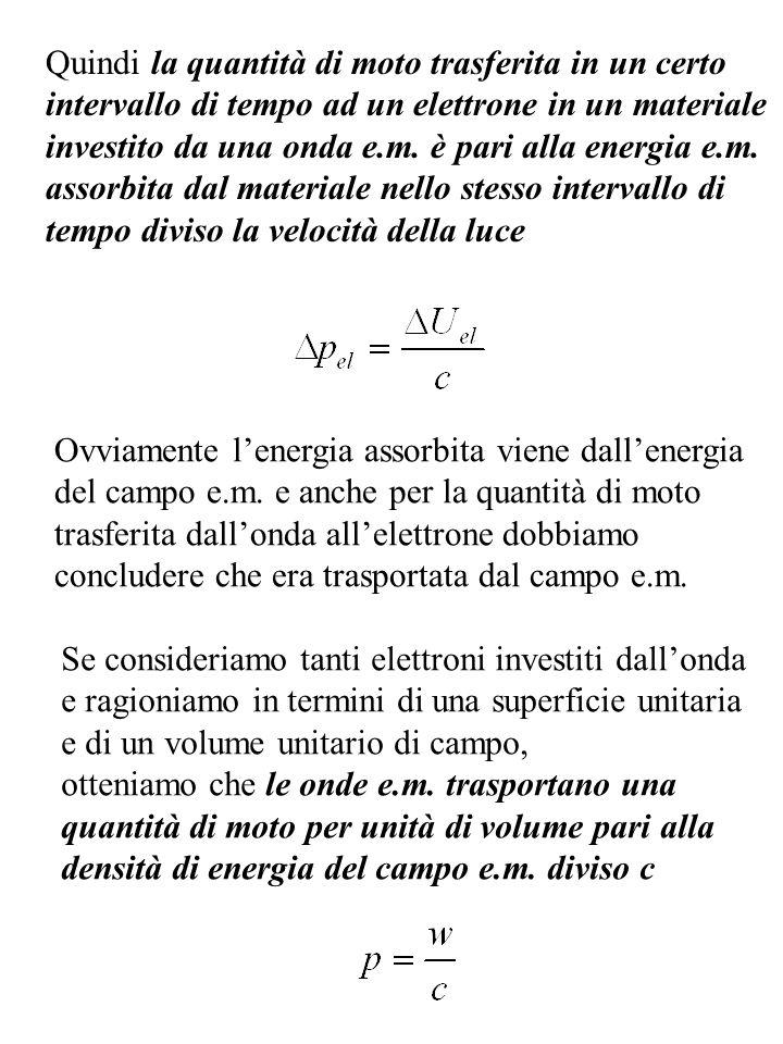 Quindi la quantità di moto trasferita in un certo intervallo di tempo ad un elettrone in un materiale investito da una onda e.m. è pari alla energia e