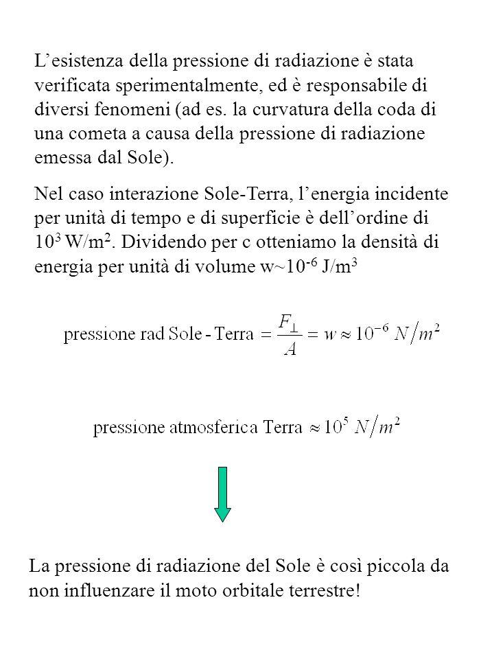 Lesistenza della pressione di radiazione è stata verificata sperimentalmente, ed è responsabile di diversi fenomeni (ad es. la curvatura della coda di