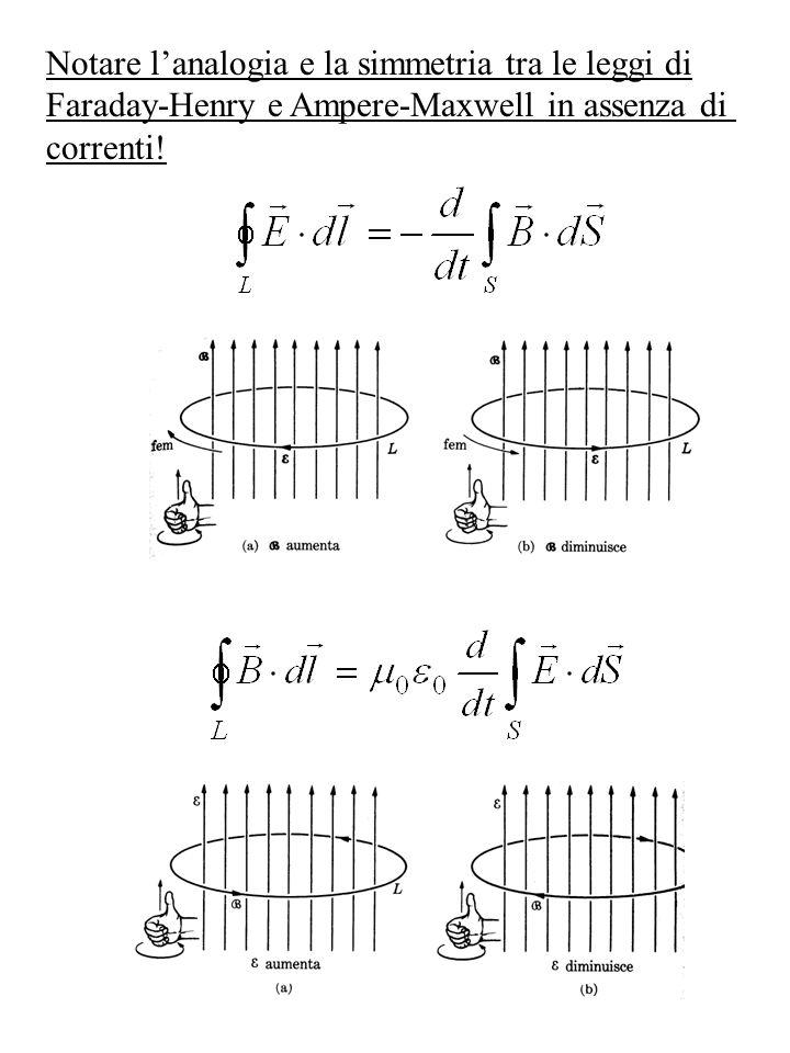 Notare lanalogia e la simmetria tra le leggi di Faraday-Henry e Ampere-Maxwell in assenza di correnti!