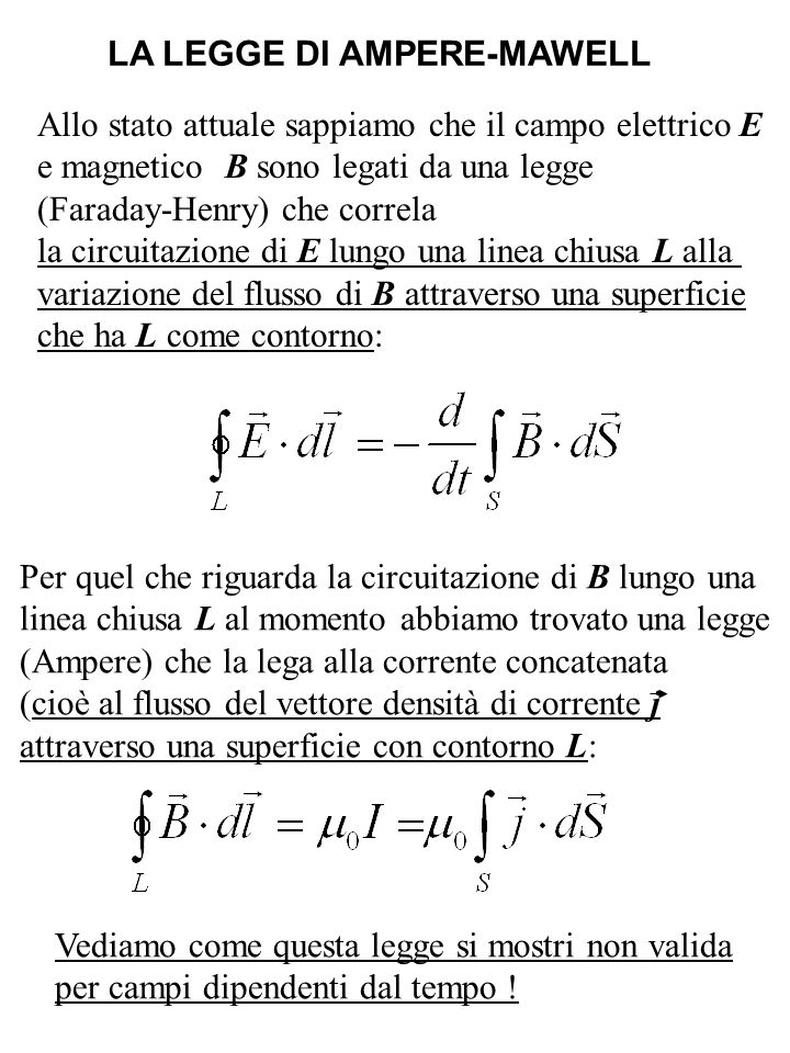 LA LEGGE DI AMPERE-MAWELL Allo stato attuale sappiamo che il campo elettrico E e magnetico B sono legati da una legge (Faraday-Henry) che correla la c