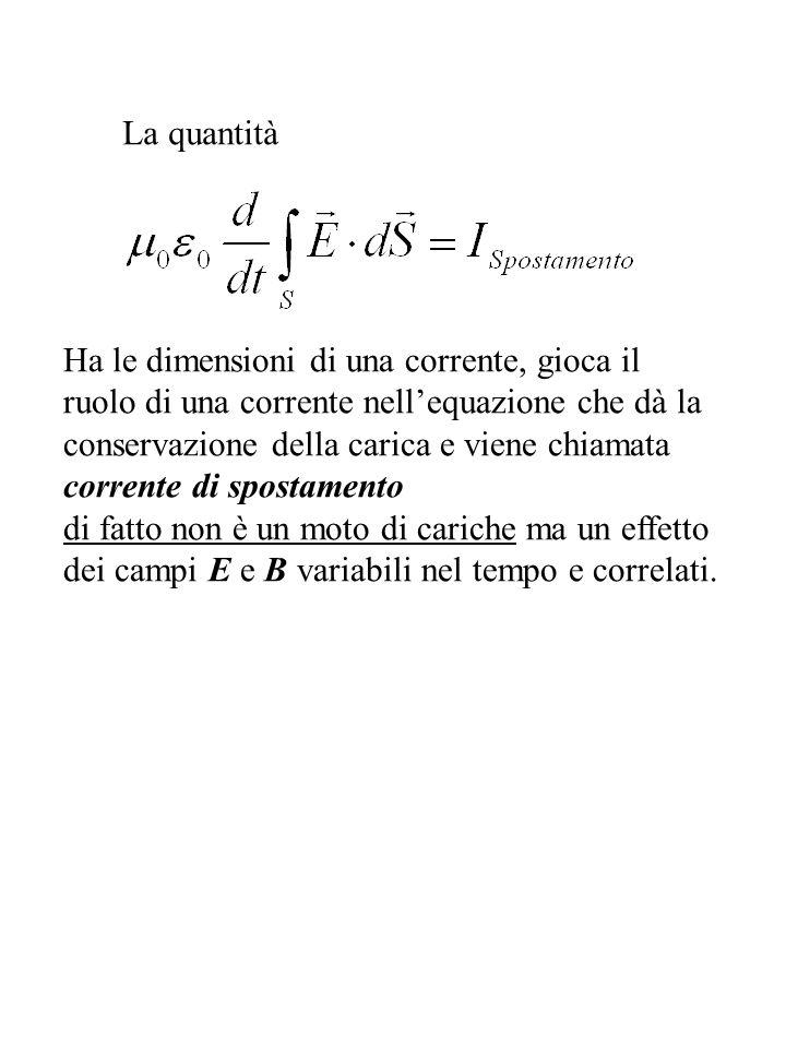 La quantità Ha le dimensioni di una corrente, gioca il ruolo di una corrente nellequazione che dà la conservazione della carica e viene chiamata corre