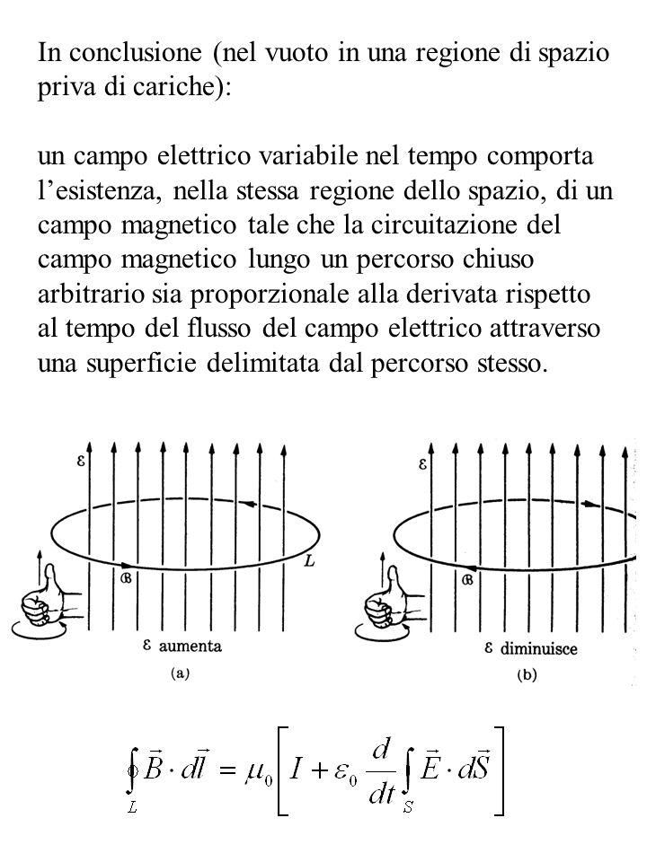 In conclusione (nel vuoto in una regione di spazio priva di cariche): un campo elettrico variabile nel tempo comporta lesistenza, nella stessa regione