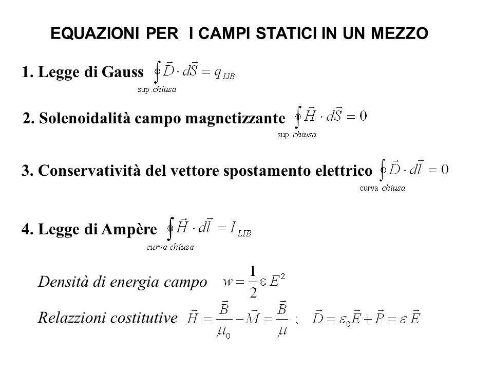EQUAZIONI PER I CAMPI STATICI IN UN MEZZO 1. Legge di Gauss 2. Solenoidalità campo magnetizzante 3. Conservatività del vettore spostamento elettrico 4