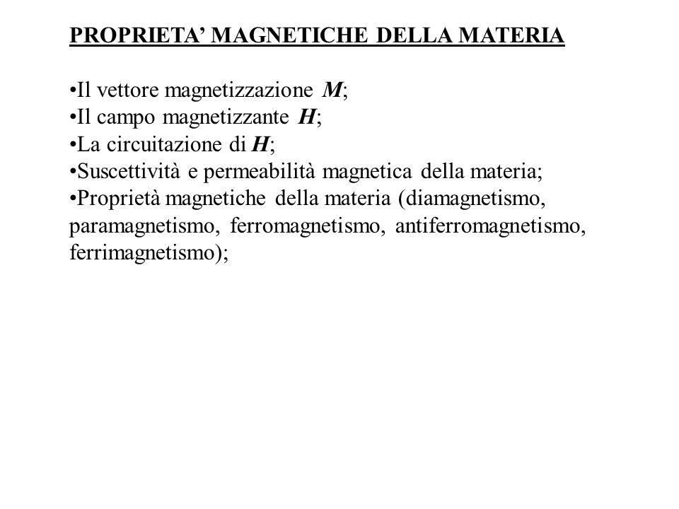 PROPRIETA MAGNETICHE DELLA MATERIA Il vettore magnetizzazione M; Il campo magnetizzante H; La circuitazione di H; Suscettività e permeabilità magnetic