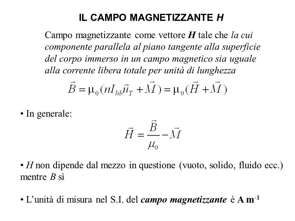 La Legge di Ampere con B, invece, deve tenere conto di tutte le correnti libere e di magnetizzazione LA CIRCUITAZIONE DEL CAMPO MAGNETIZZANTE La circuitazione del campo magnetizzante lungo una linea chiusa è uguale alla corrente libera totale concatenata