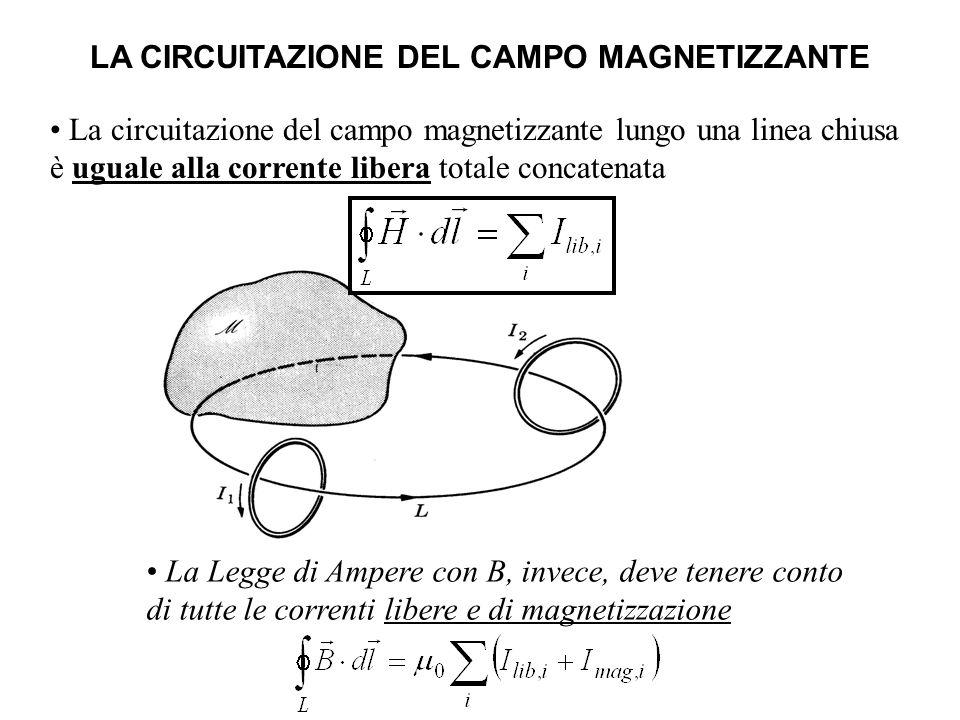 La Legge di Ampere con B, invece, deve tenere conto di tutte le correnti libere e di magnetizzazione LA CIRCUITAZIONE DEL CAMPO MAGNETIZZANTE La circu