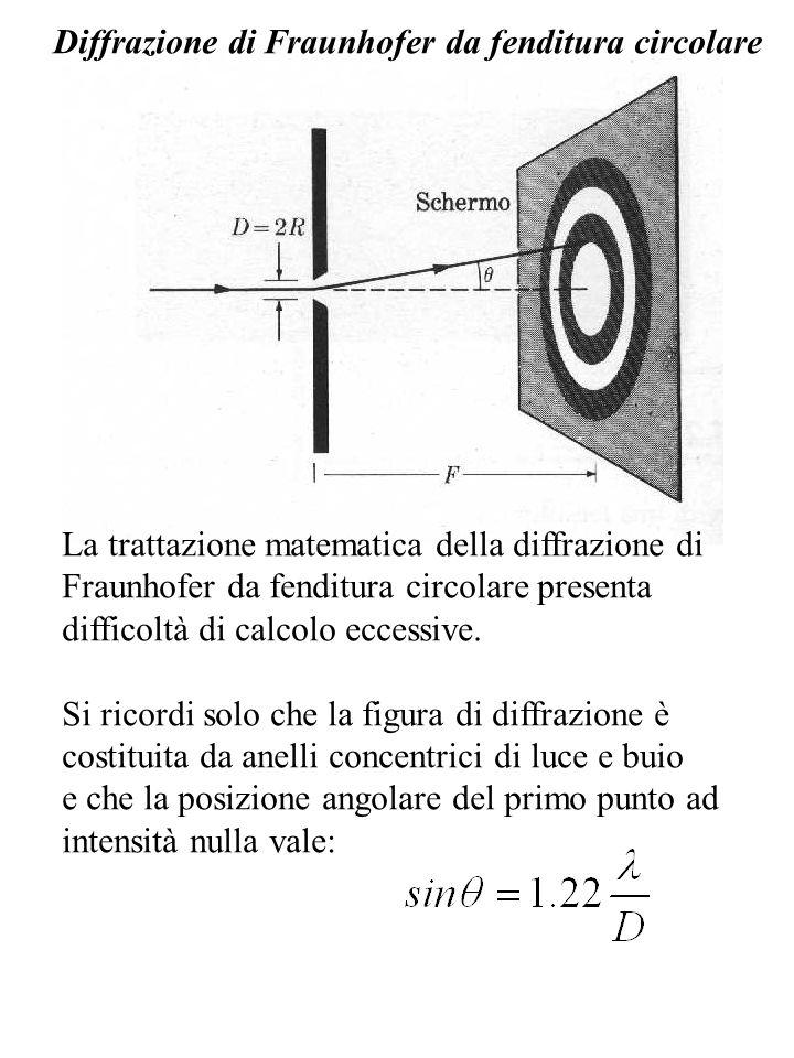 Diffrazione di Fraunhofer da fenditura circolare La trattazione matematica della diffrazione di Fraunhofer da fenditura circolare presenta difficoltà