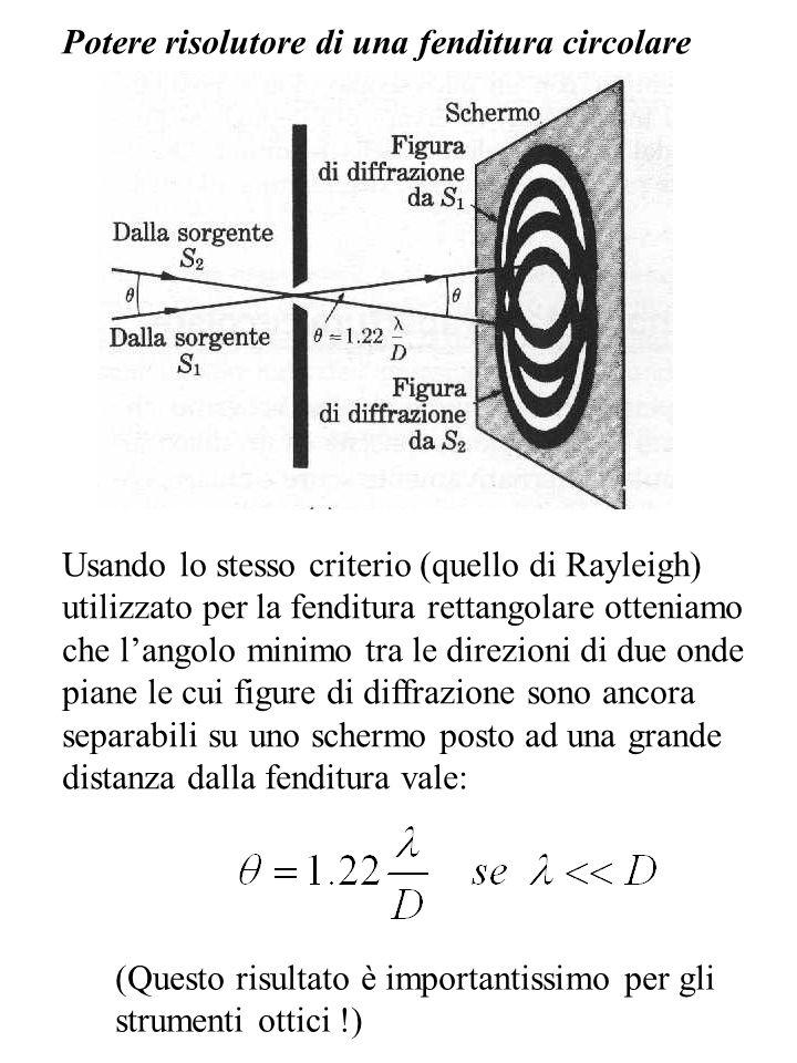 Potere risolutore di una fenditura circolare Usando lo stesso criterio (quello di Rayleigh) utilizzato per la fenditura rettangolare otteniamo che lan