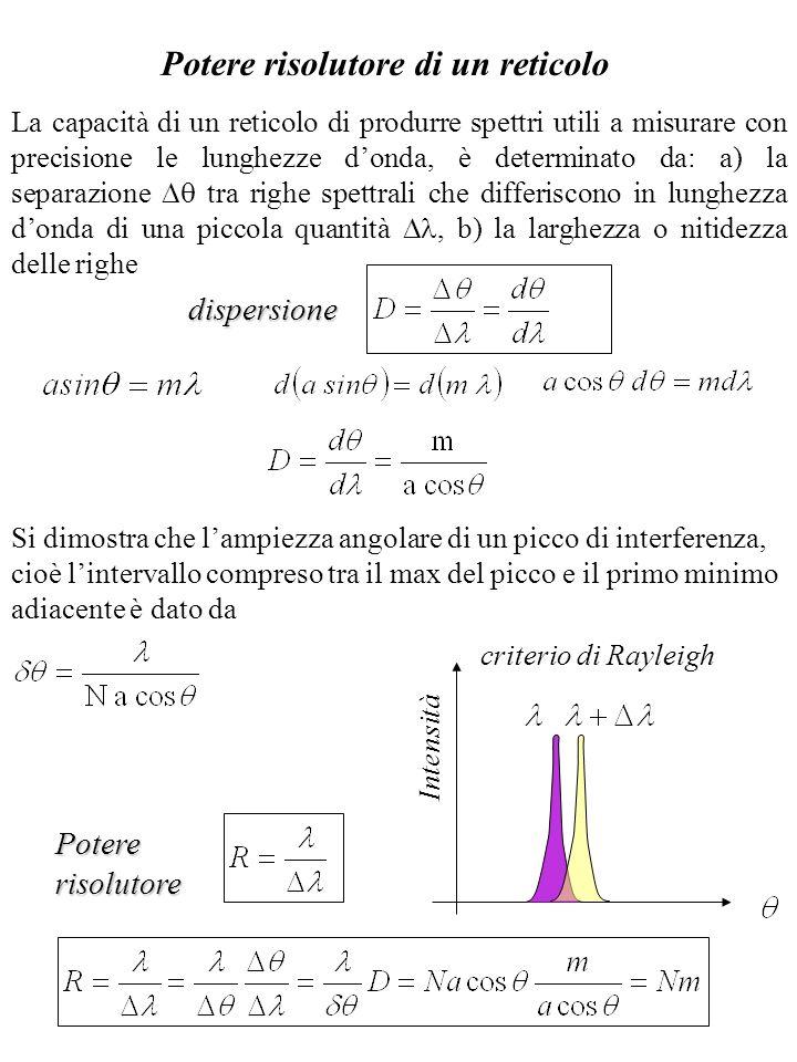 Potere risolutore di un reticolo La capacità di un reticolo di produrre spettri utili a misurare con precisione le lunghezze donda, è determinato da: