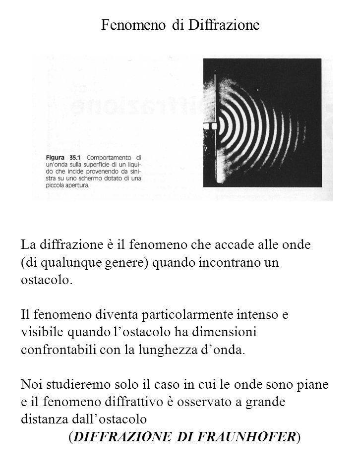 Diffrazione di Fraunhofer di una onda attraverso un ostacolo e sua giustificazione dal principio di Huygens.