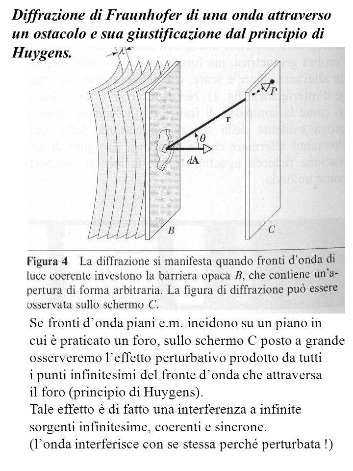 Diffrazione di Fraunhofer di una onda attraverso un ostacolo e sua giustificazione dal principio di Huygens. Se fronti donda piani e.m. incidono su un