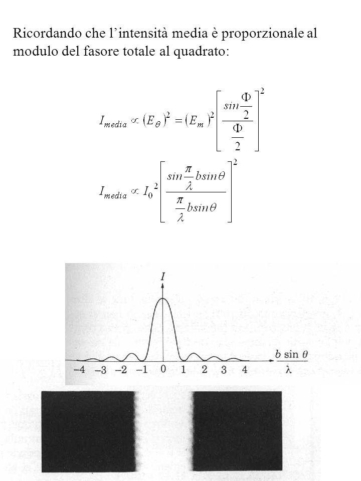 Ricordando che lintensità media è proporzionale al modulo del fasore totale al quadrato: