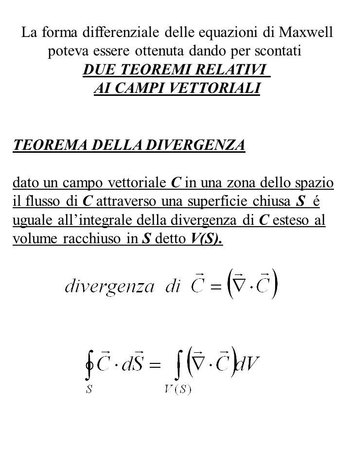 La forma differenziale delle equazioni di Maxwell poteva essere ottenuta dando per scontati DUE TEOREMI RELATIVI AI CAMPI VETTORIALI TEOREMA DELLA DIV
