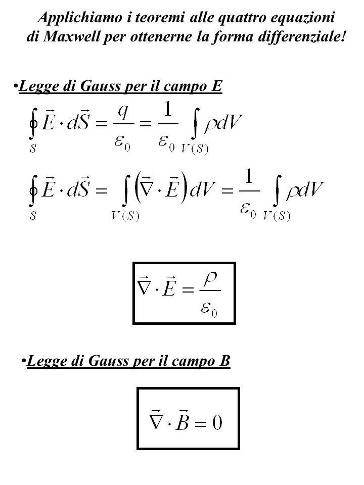 Applichiamo i teoremi alle quattro equazioni di Maxwell per ottenerne la forma differenziale! Legge di Gauss per il campo E Legge di Gauss per il camp