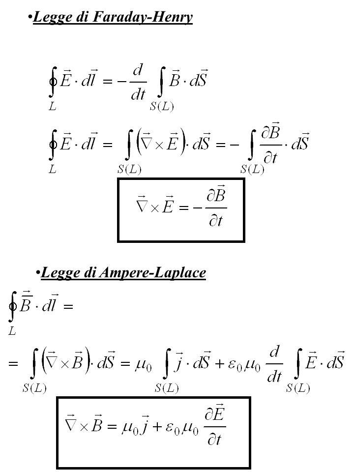Legge di Faraday-Henry Legge di Ampere-Laplace