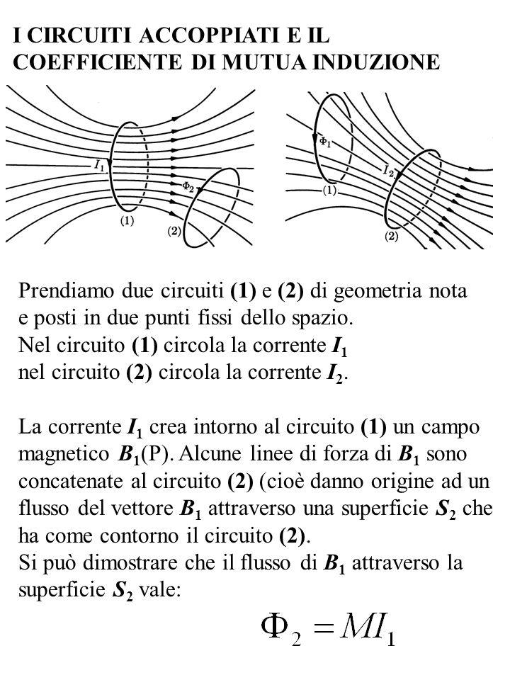 I CIRCUITI ACCOPPIATI E IL COEFFICIENTE DI MUTUA INDUZIONE Prendiamo due circuiti (1) e (2) di geometria nota e posti in due punti fissi dello spazio.