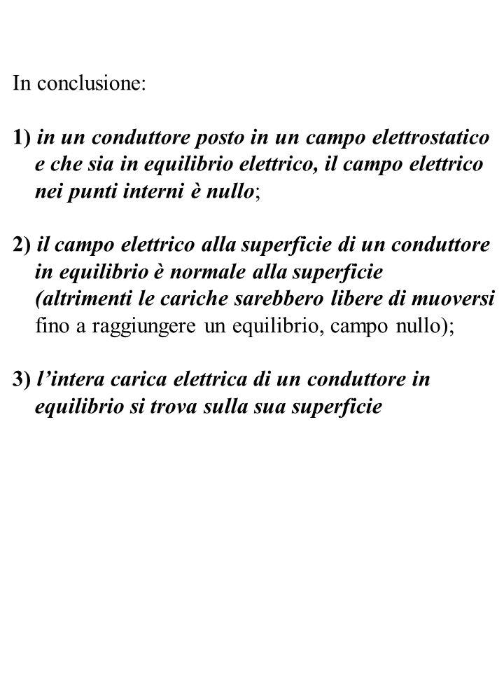 In conclusione: 1) in un conduttore posto in un campo elettrostatico e che sia in equilibrio elettrico, il campo elettrico nei punti interni è nullo;