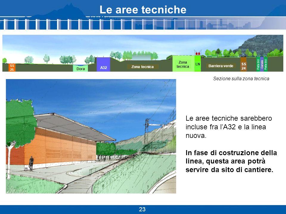 Le aree tecniche 23 Sezione sulla zona tecnica Le aree tecniche sarebbero incluse fra lA32 e la linea nuova.