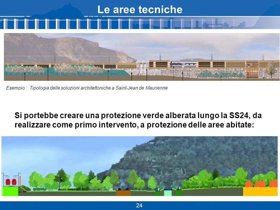 Le aree tecniche 24 Esempio : Tipologia delle soluzioni architettoniche a Saint-Jean de Maurienne Si portebbe creare una protezione verde alberata lungo la SS24, da realizzare come primo intervento, a protezione delle aree abitate: