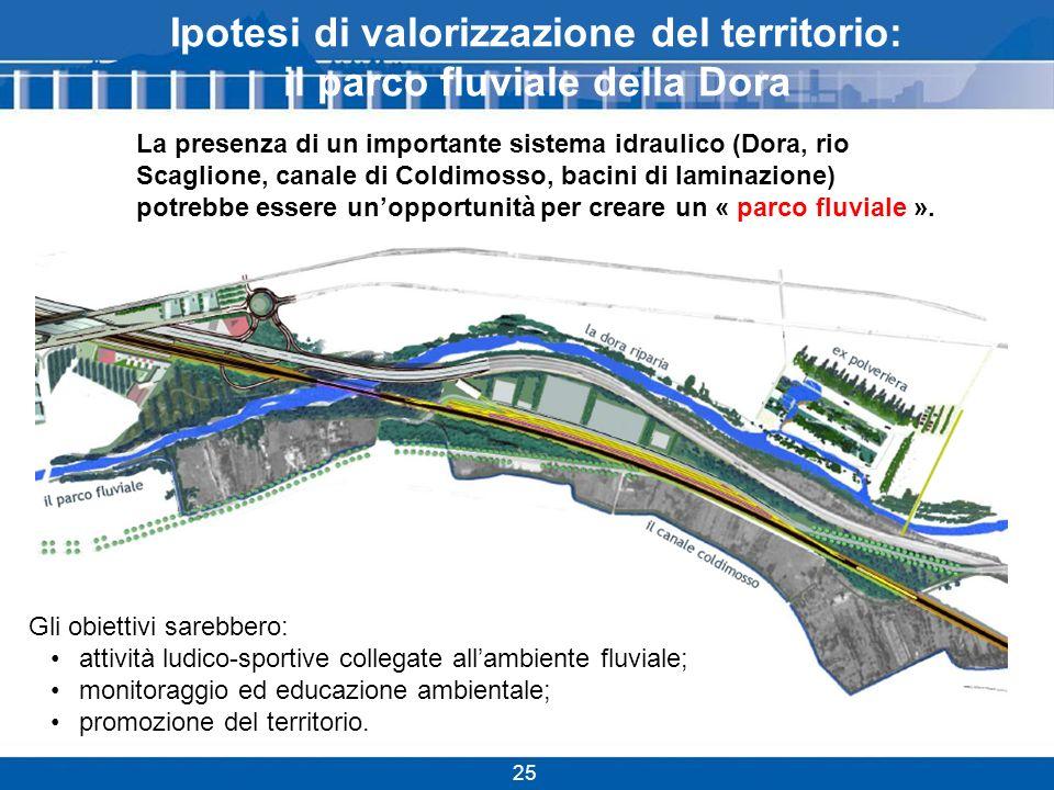 Ipotesi di valorizzazione del territorio: il parco fluviale della Dora 25 La presenza di un importante sistema idraulico (Dora, rio Scaglione, canale di Coldimosso, bacini di laminazione) potrebbe essere unopportunità per creare un « parco fluviale ».