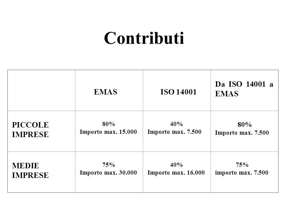 Contributi EMAS ISO 14001 Da ISO 14001 a EMAS PICCOLE IMPRESE 80% Importo max.