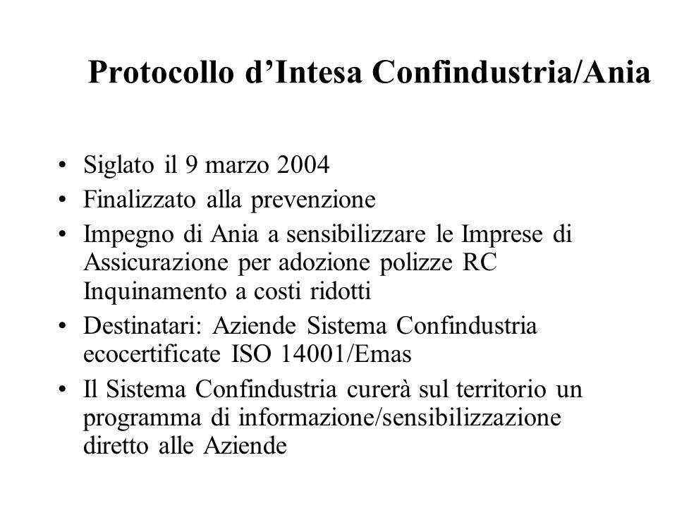 Protocollo dIntesa Confindustria/Ania Siglato il 9 marzo 2004 Finalizzato alla prevenzione Impegno di Ania a sensibilizzare le Imprese di Assicurazione per adozione polizze RC Inquinamento a costi ridotti Destinatari: Aziende Sistema Confindustria ecocertificate ISO 14001/Emas Il Sistema Confindustria curerà sul territorio un programma di informazione/sensibilizzazione diretto alle Aziende