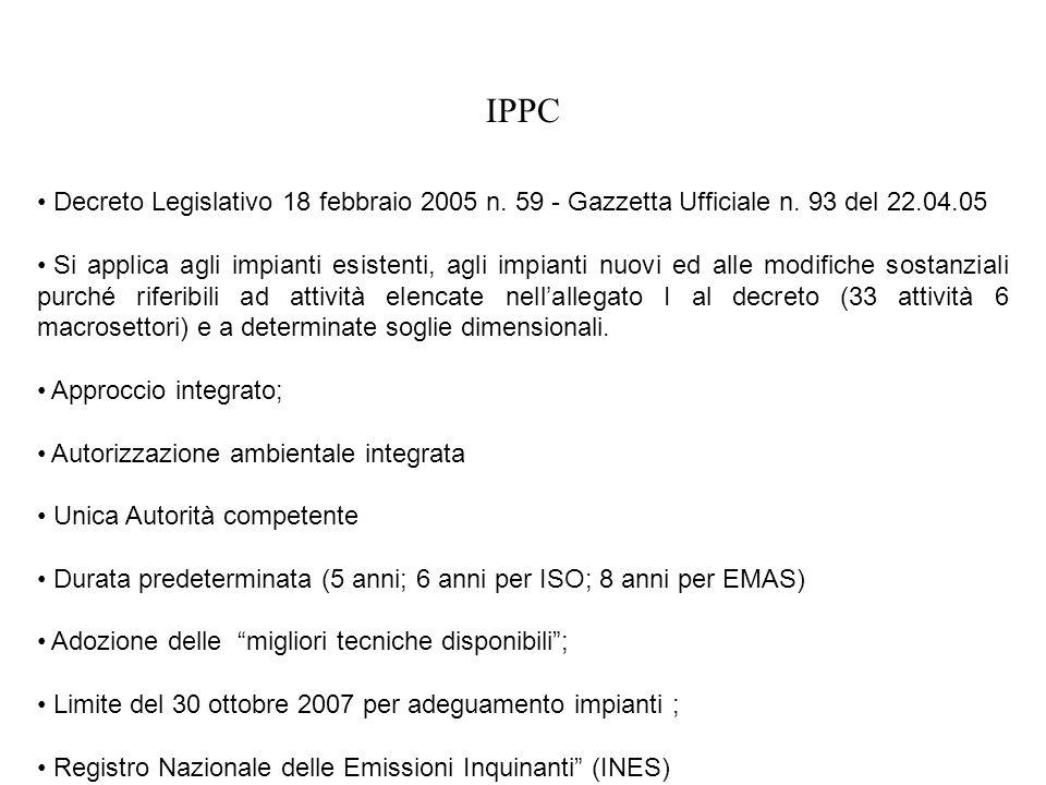 IPPC Decreto Legislativo 18 febbraio 2005 n. 59 - Gazzetta Ufficiale n.