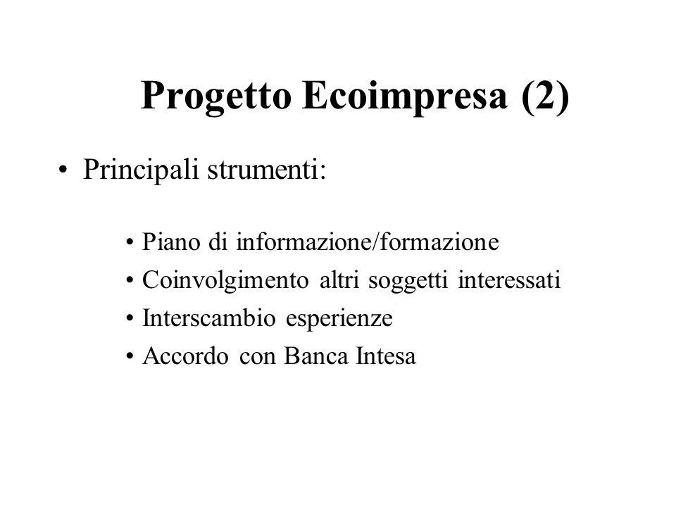 Progetto Ecoimpresa (2) Principali strumenti: Piano di informazione/formazione Coinvolgimento altri soggetti interessati Interscambio esperienze Accordo con Banca Intesa