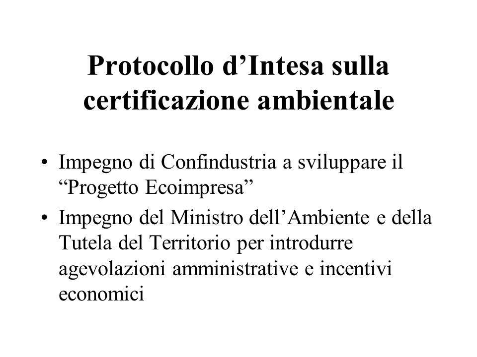 Protocollo dIntesa sulla certificazione ambientale Impegno di Confindustria a sviluppare il Progetto Ecoimpresa Impegno del Ministro dellAmbiente e della Tutela del Territorio per introdurre agevolazioni amministrative e incentivi economici