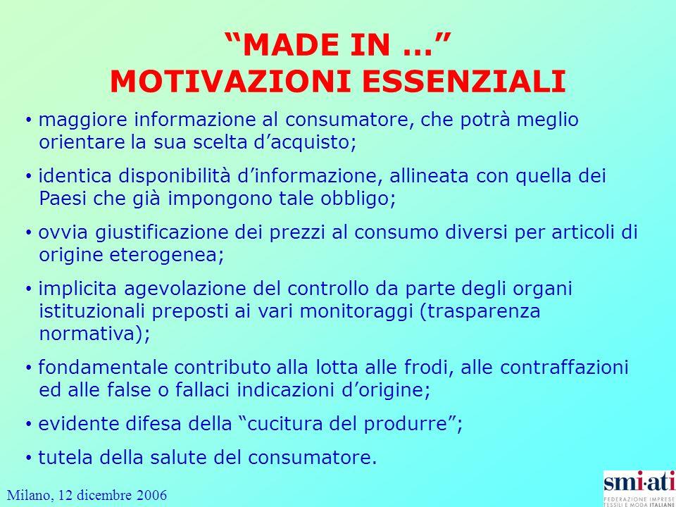 Milano, 12 dicembre 2006 MADE IN … MOTIVAZIONI ESSENZIALI maggiore informazione al consumatore, che potrà meglio orientare la sua scelta dacquisto; id