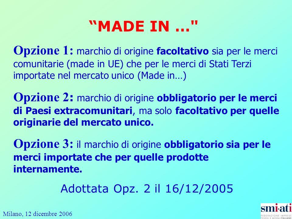 Milano, 12 dicembre 2006 MADE IN … Opzione 1: marchio di origine facoltativo sia per le merci comunitarie (made in UE) che per le merci di Stati Terzi importate nel mercato unico (Made in…) Opzione 2 : marchio di origine obbligatorio per le merci di Paesi extracomunitari, ma solo facoltativo per quelle originarie del mercato unico.