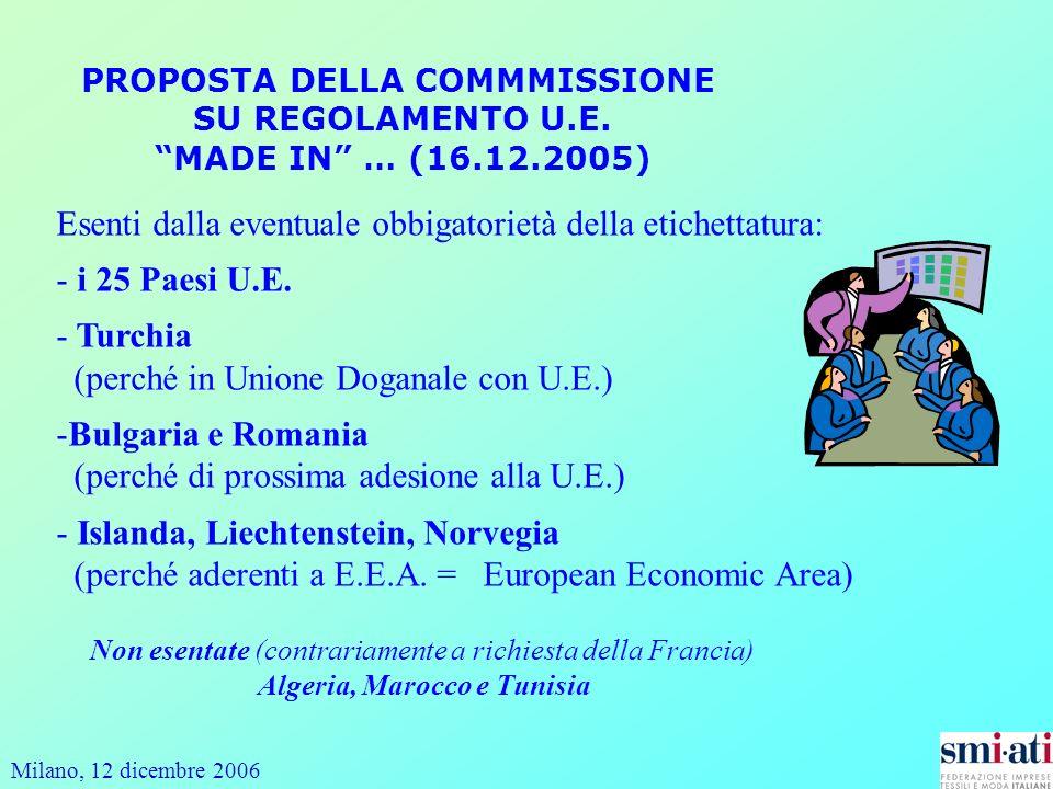 Milano, 12 dicembre 2006 PROPOSTA DELLA COMMMISSIONE SU REGOLAMENTO U.E. MADE IN … (16.12.2005) Esenti dalla eventuale obbigatorietà della etichettatu