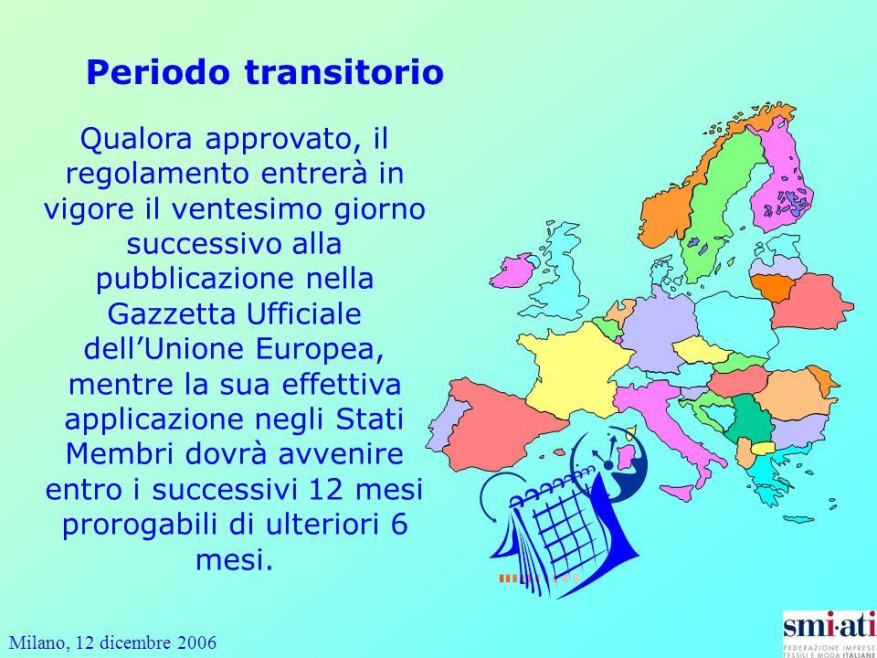 Milano, 12 dicembre 2006 Periodo transitorio Qualora approvato, il regolamento entrerà in vigore il ventesimo giorno successivo alla pubblicazione nella Gazzetta Ufficiale dellUnione Europea, mentre la sua effettiva applicazione negli Stati Membri dovrà avvenire entro i successivi 12 mesi prorogabili di ulteriori 6 mesi.
