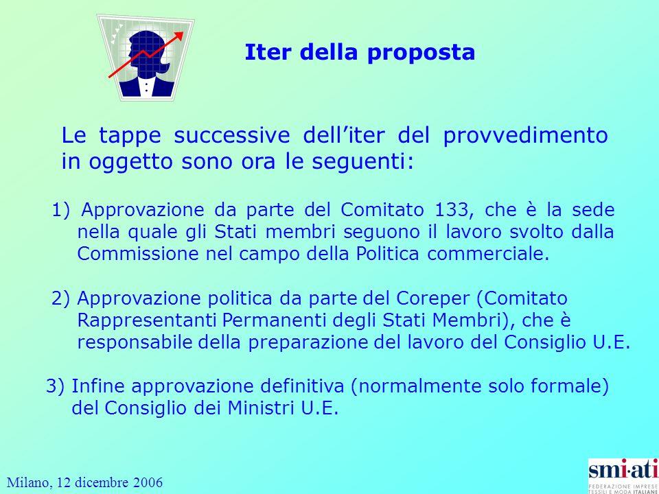 Milano, 12 dicembre 2006 Iter della proposta Le tappe successive delliter del provvedimento in oggetto sono ora le seguenti: 1) Approvazione da parte del Comitato 133, che è la sede nella quale gli Stati membri seguono il lavoro svolto dalla Commissione nel campo della Politica commerciale.