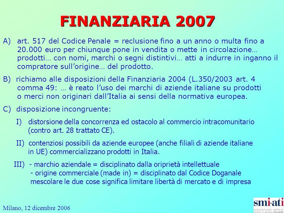 Milano, 12 dicembre 2006 FINANZIARIA 2007 A)art. 517 del Codice Penale = reclusione fino a un anno o multa fino a 20.000 euro per chiunque pone in ven