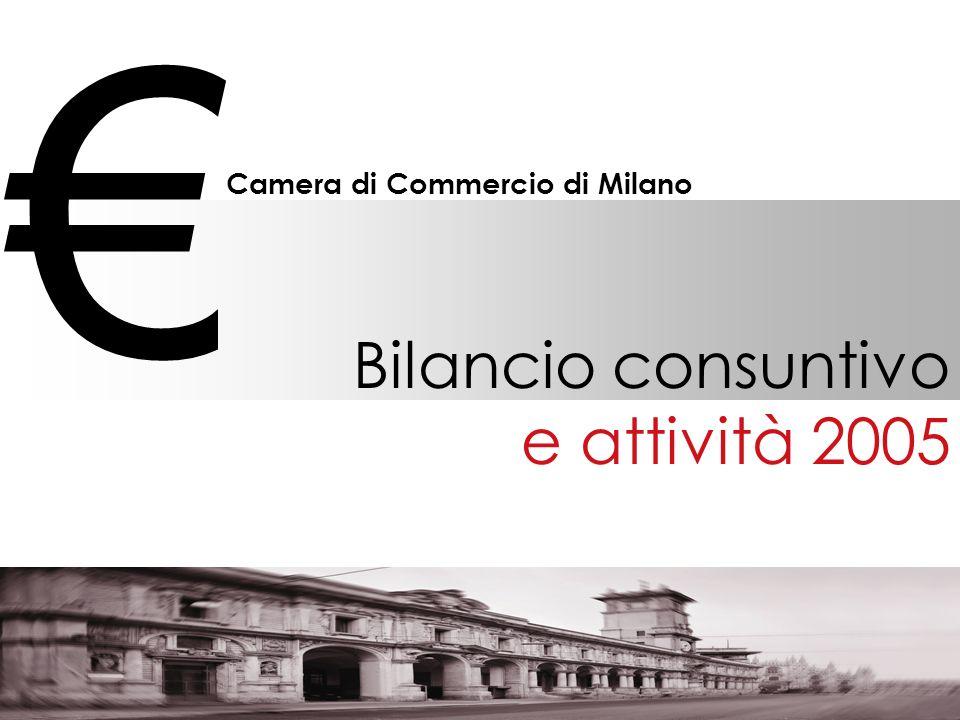 Camera di Commercio di Milano Bilancio consuntivo e attività 2005
