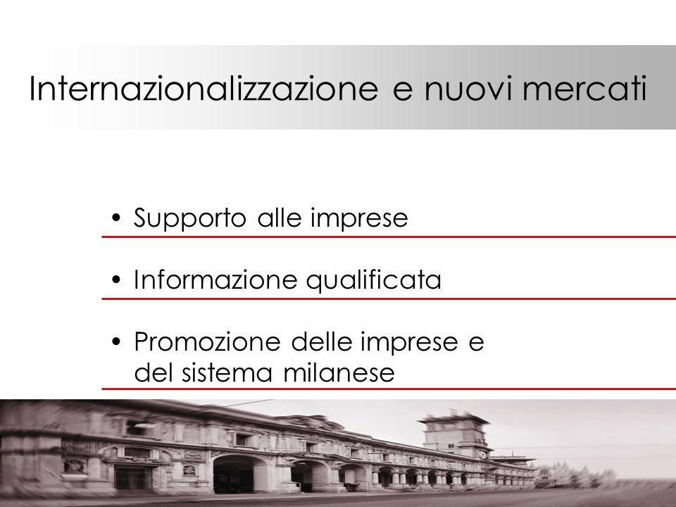 Internazionalizzazione e nuovi mercati Informazione qualificata Supporto alle imprese Promozione delle imprese e del sistema milanese
