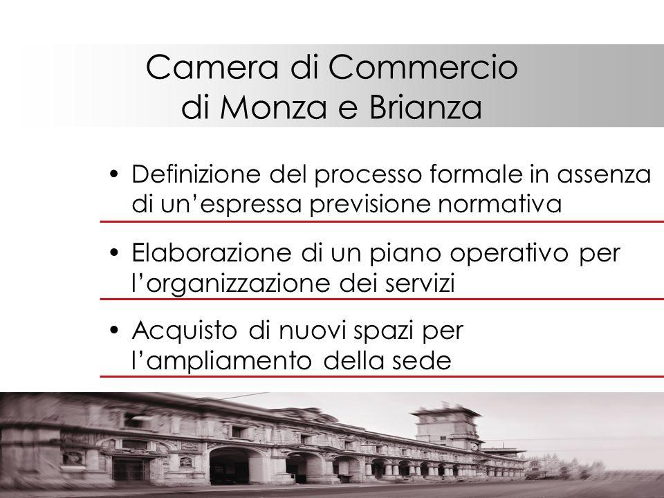 Camera di Commercio di Monza e Brianza Definizione del processo formale in assenza di unespressa previsione normativa Elaborazione di un piano operativo per lorganizzazione dei servizi Acquisto di nuovi spazi per lampliamento della sede