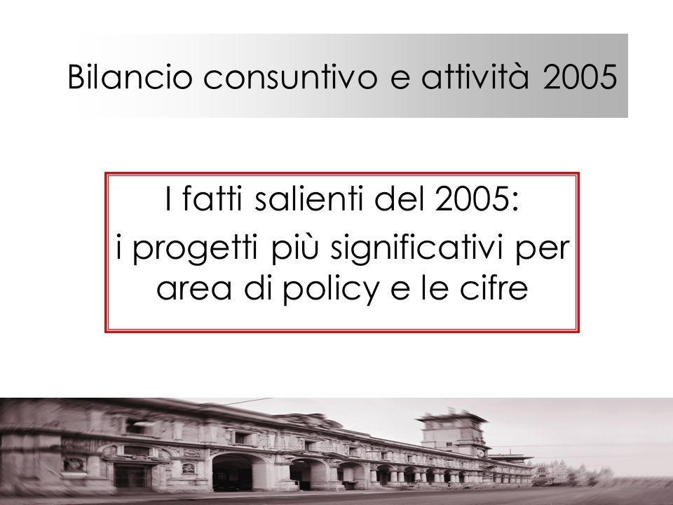 I fatti salienti del 2005: i progetti più significativi per area di policy e le cifre