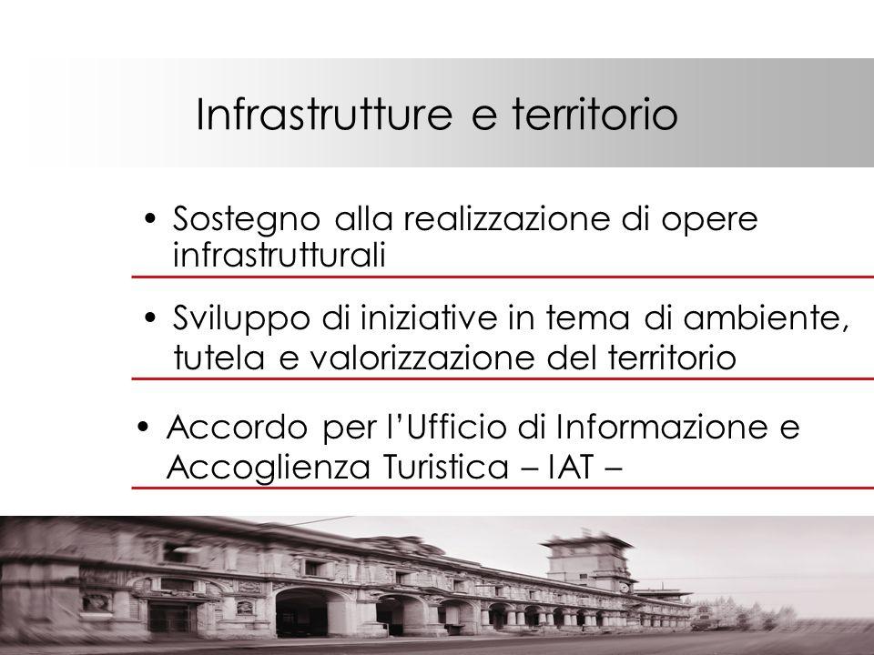 Infrastrutture e territorio Accordo per lUfficio di Informazione e Accoglienza Turistica – IAT – Sviluppo di iniziative in tema di ambiente, tutela e valorizzazione del territorio Sostegno alla realizzazione di opere infrastrutturali