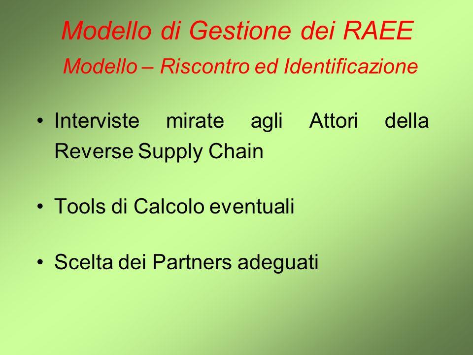 Modello di Gestione dei RAEE Modello – Riscontro ed Identificazione Interviste mirate agli Attori della Reverse Supply Chain Tools di Calcolo eventual