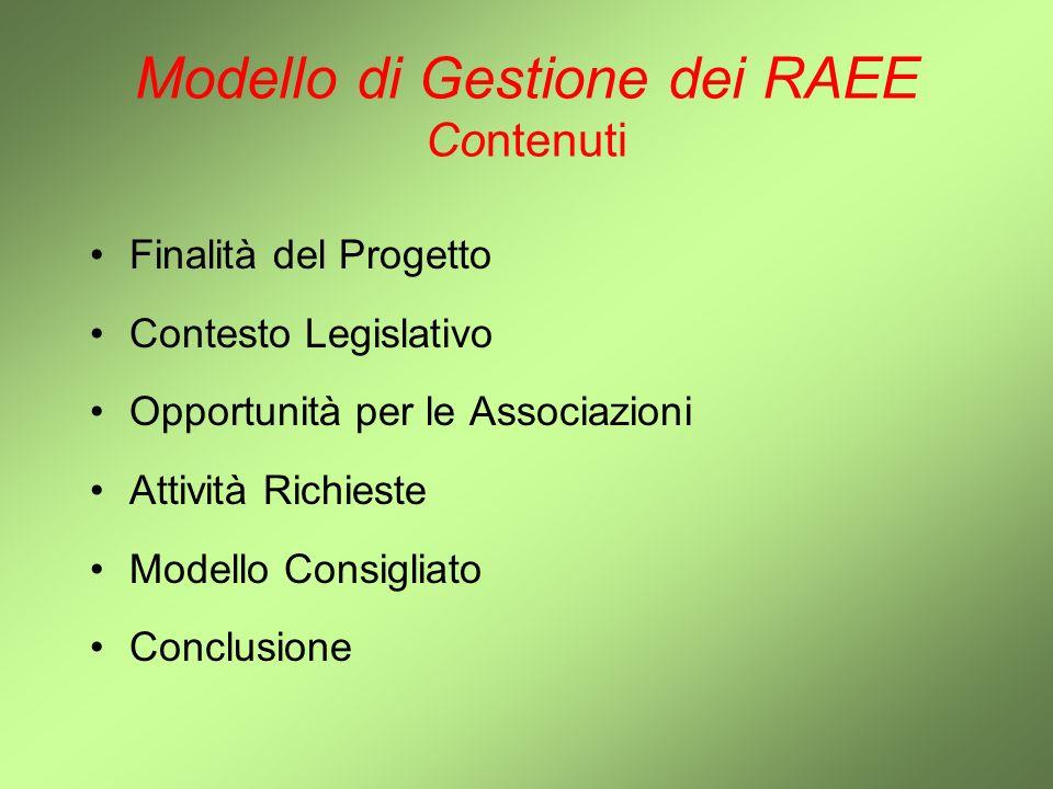 Modello di Gestione dei RAEE Contenuti Finalità del Progetto Contesto Legislativo Opportunità per le Associazioni Attività Richieste Modello Consiglia