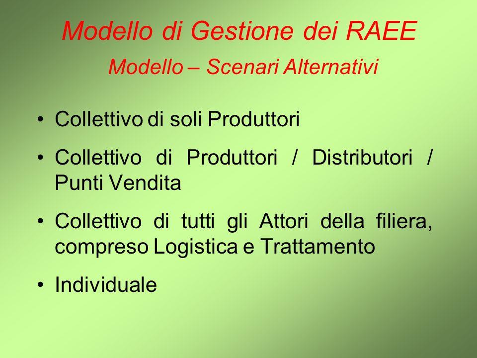 Modello di Gestione dei RAEE Modello – Scenari Alternativi Collettivo di soli Produttori Collettivo di Produttori / Distributori / Punti Vendita Colle