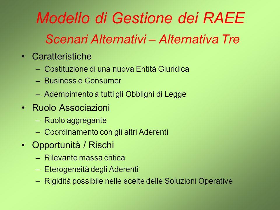 Modello di Gestione dei RAEE Scenari Alternativi – Alternativa Tre Caratteristiche –Costituzione di una nuova Entità Giuridica –Business e Consumer –A
