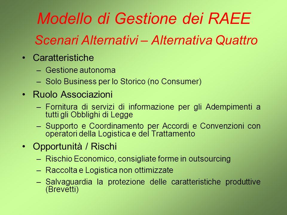 Modello di Gestione dei RAEE Scenari Alternativi – Alternativa Quattro Caratteristiche –Gestione autonoma –Solo Business per lo Storico (no Consumer)