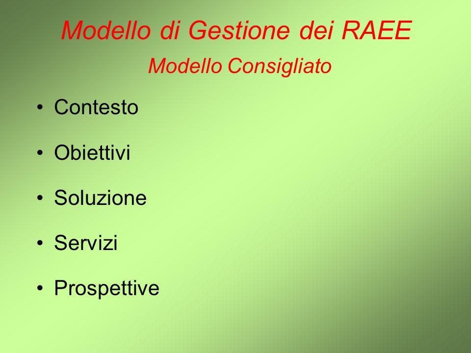 Modello di Gestione dei RAEE Modello Consigliato Contesto Obiettivi Soluzione Servizi Prospettive