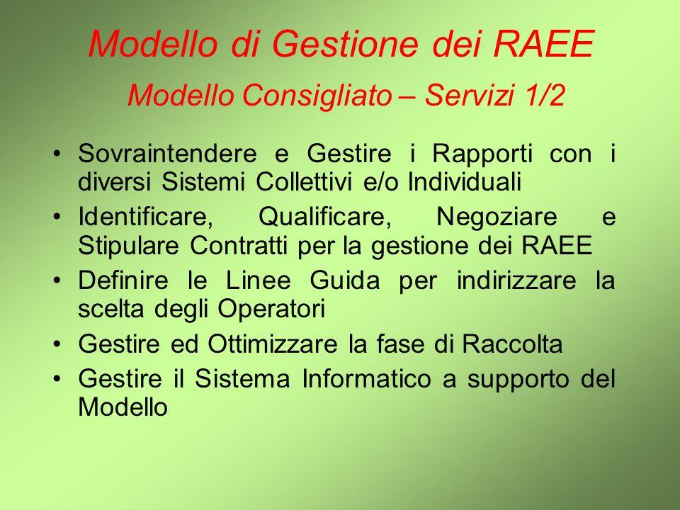 Modello di Gestione dei RAEE Modello Consigliato – Servizi 1/2 Sovraintendere e Gestire i Rapporti con i diversi Sistemi Collettivi e/o Individuali Id