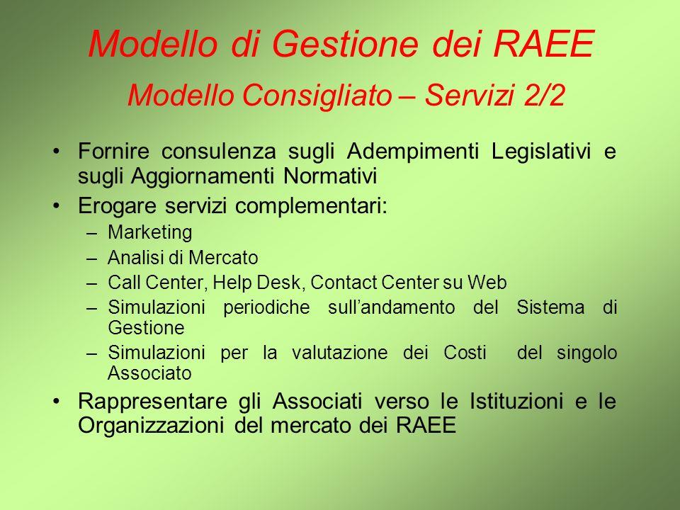 Modello di Gestione dei RAEE Modello Consigliato – Servizi 2/2 Fornire consulenza sugli Adempimenti Legislativi e sugli Aggiornamenti Normativi Erogar