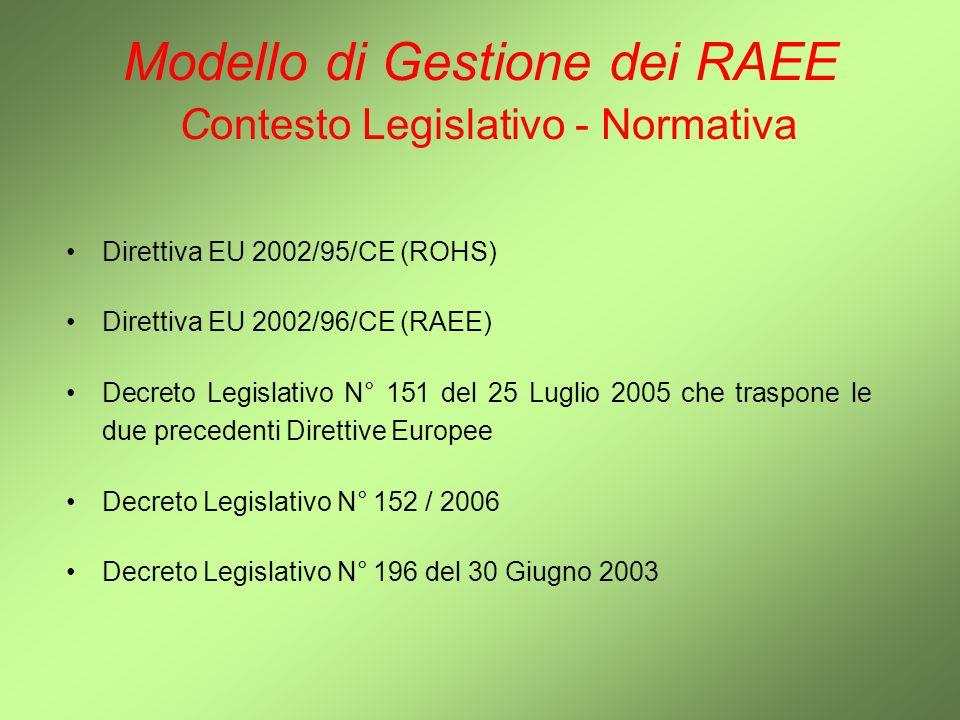 Direttiva EU 2002/95/CE (ROHS) Direttiva EU 2002/96/CE (RAEE) Decreto Legislativo N° 151 del 25 Luglio 2005 che traspone le due precedenti Direttive E