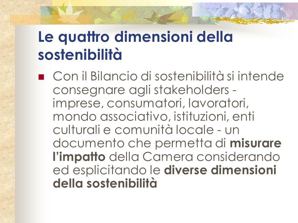 Le quattro dimensioni della sostenibilità Con il Bilancio di sostenibilità si intende consegnare agli stakeholders - imprese, consumatori, lavoratori,